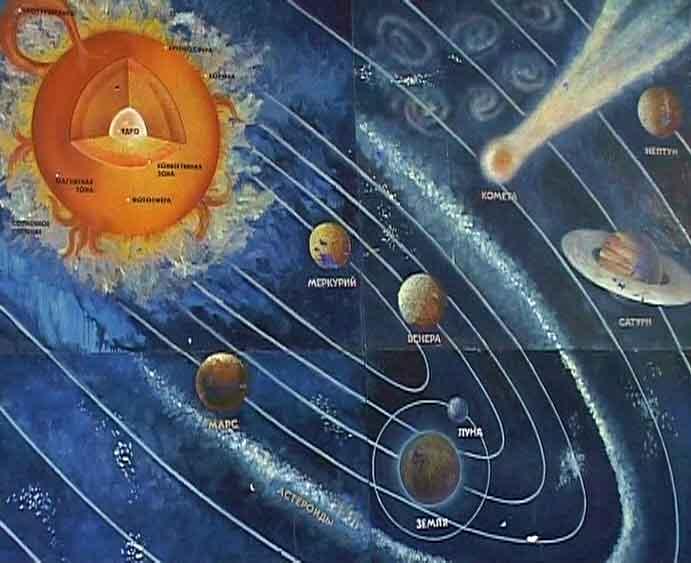 Новый сезон в Кировском планетарии