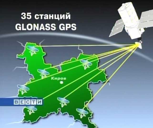 Спутниковая система навигации в Кировской области