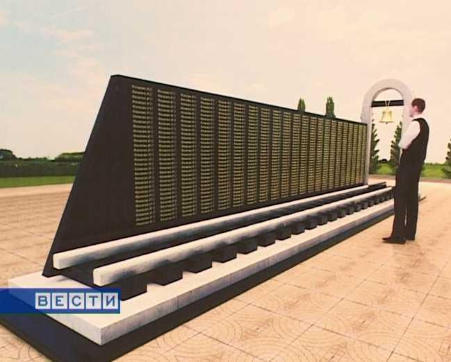 Мемориал в Котельниче