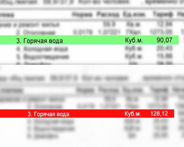 Кто виноват в ситуации с тарифами на услуги ЖКХ в Нововятском районе?