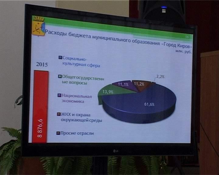 Кировчанам предлагают оценить «Бюджет для граждан»