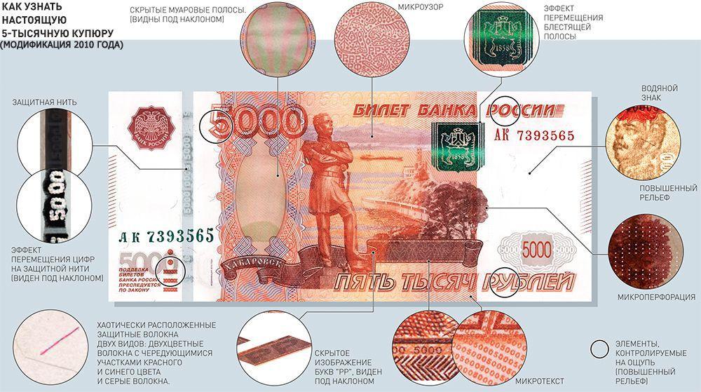 В Кирове выявили 3 случая сбыта фальшивых 5-тысячных купюр.