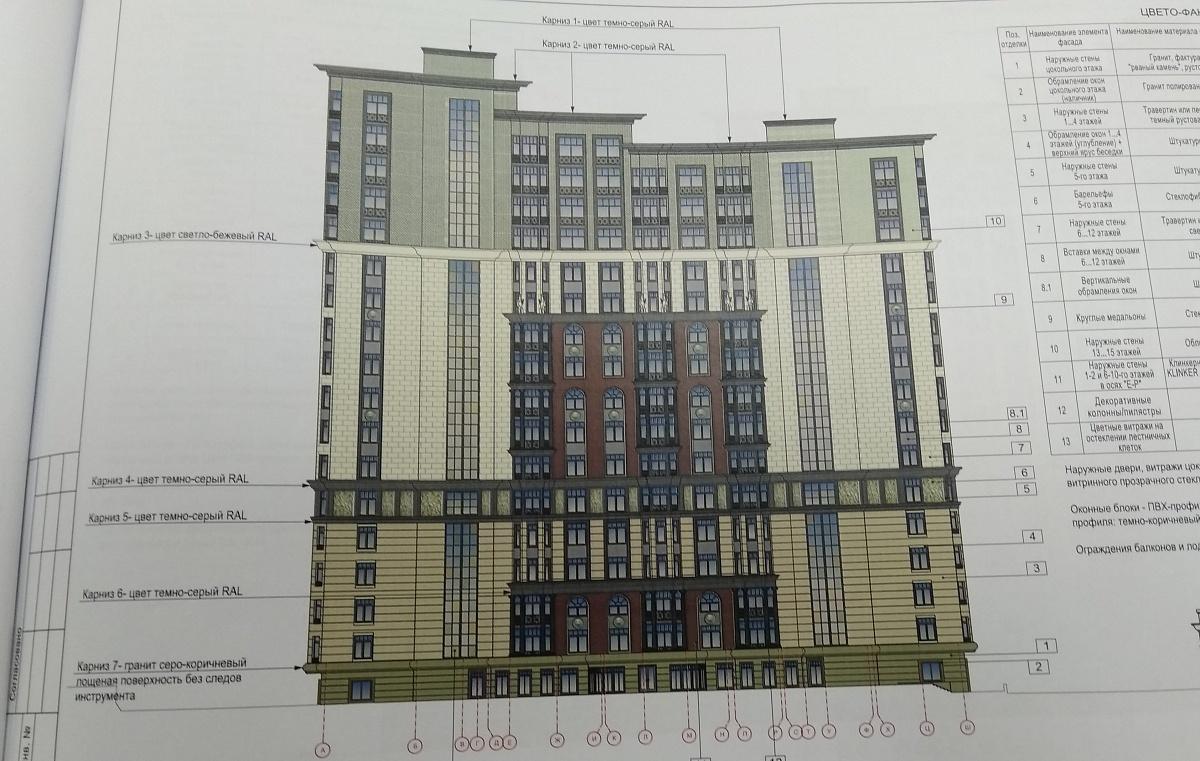Градостроительный совет Кирова одобрил проекты строительства нескольких новых зданий в центре города.
