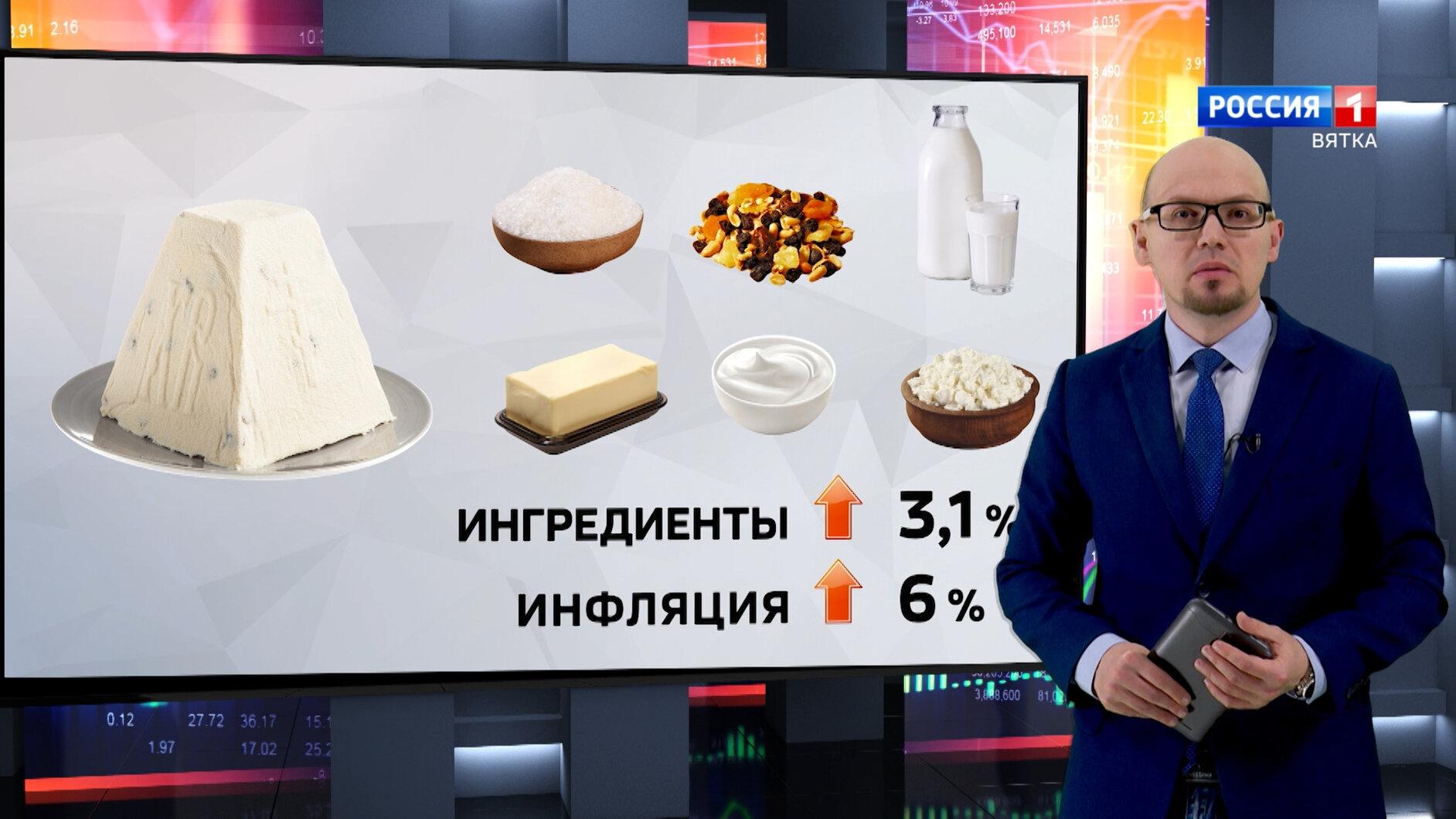 Вести. Экономика (06.05.2021)